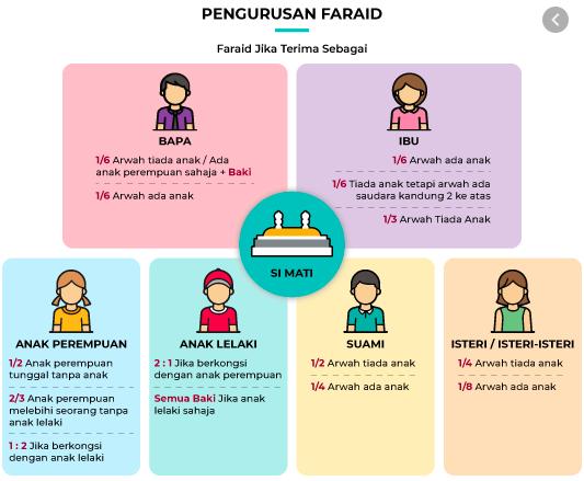 harta pusaka suami